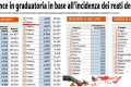 Criminalità in Italia,Napoli? Solo al 30esimo posto,Milano prima e record al Nord